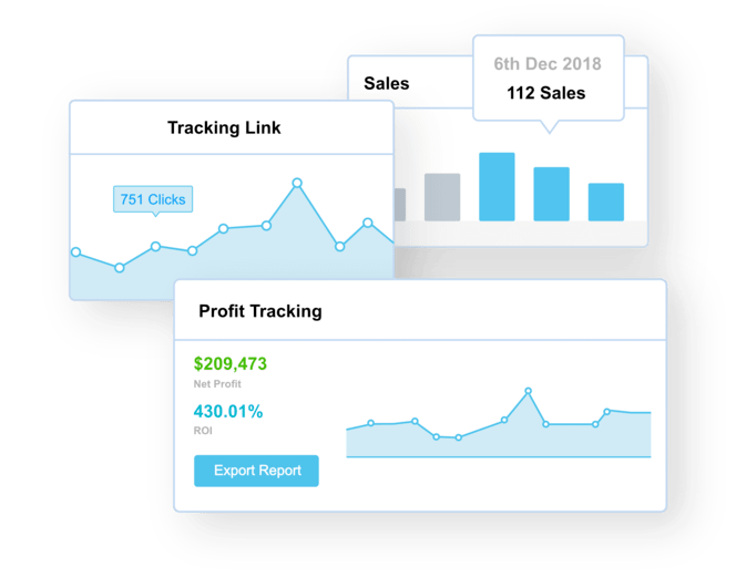 track and optimize your marketing